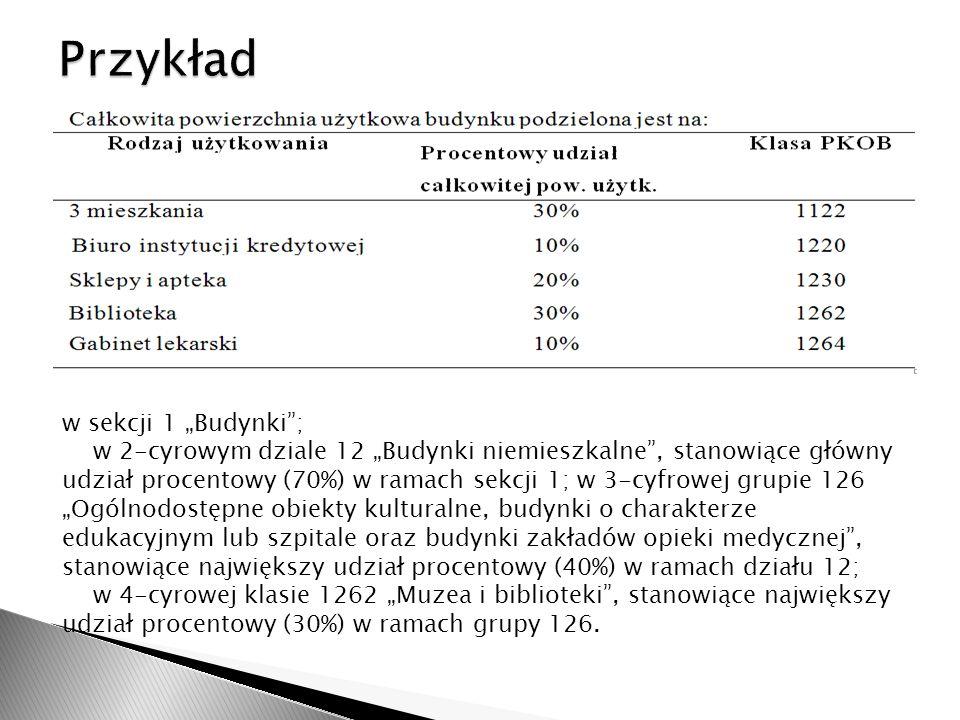 w sekcji 1 Budynki; w 2-cyrowym dziale 12 Budynki niemieszkalne, stanowiące główny udział procentowy (70%) w ramach sekcji 1; w 3-cyfrowej grupie 126