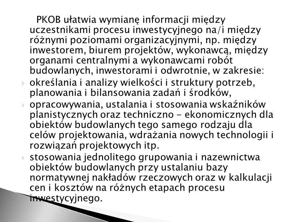 Polska Klasyfikacja Obiektów Budowlanych (PKOB) stanowi usystematyzowany wykaz obiektów budowlanych, rozumianych jako produkty finalne działalności budowlanej.