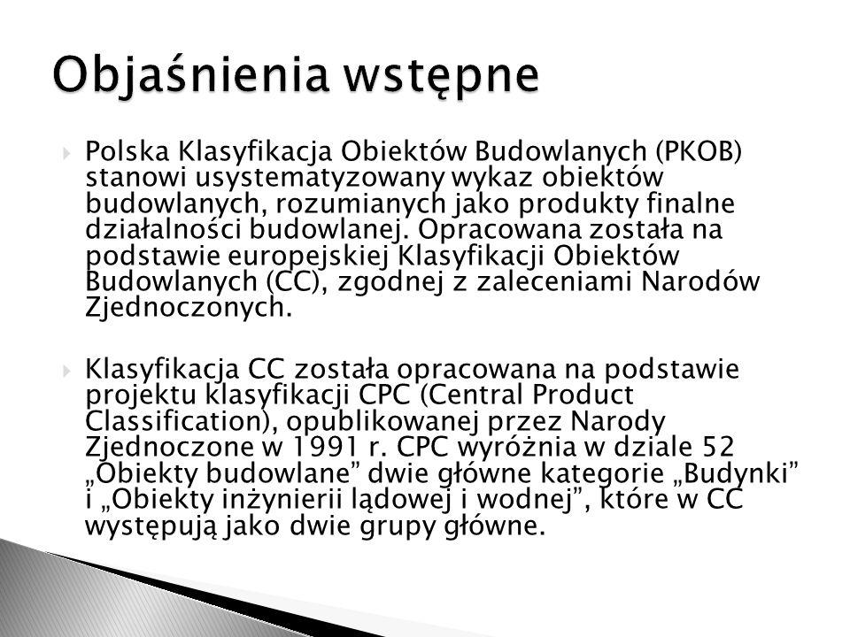 Polska Klasyfikacja Obiektów Budowlanych (PKOB) stanowi usystematyzowany wykaz obiektów budowlanych, rozumianych jako produkty finalne działalności bu