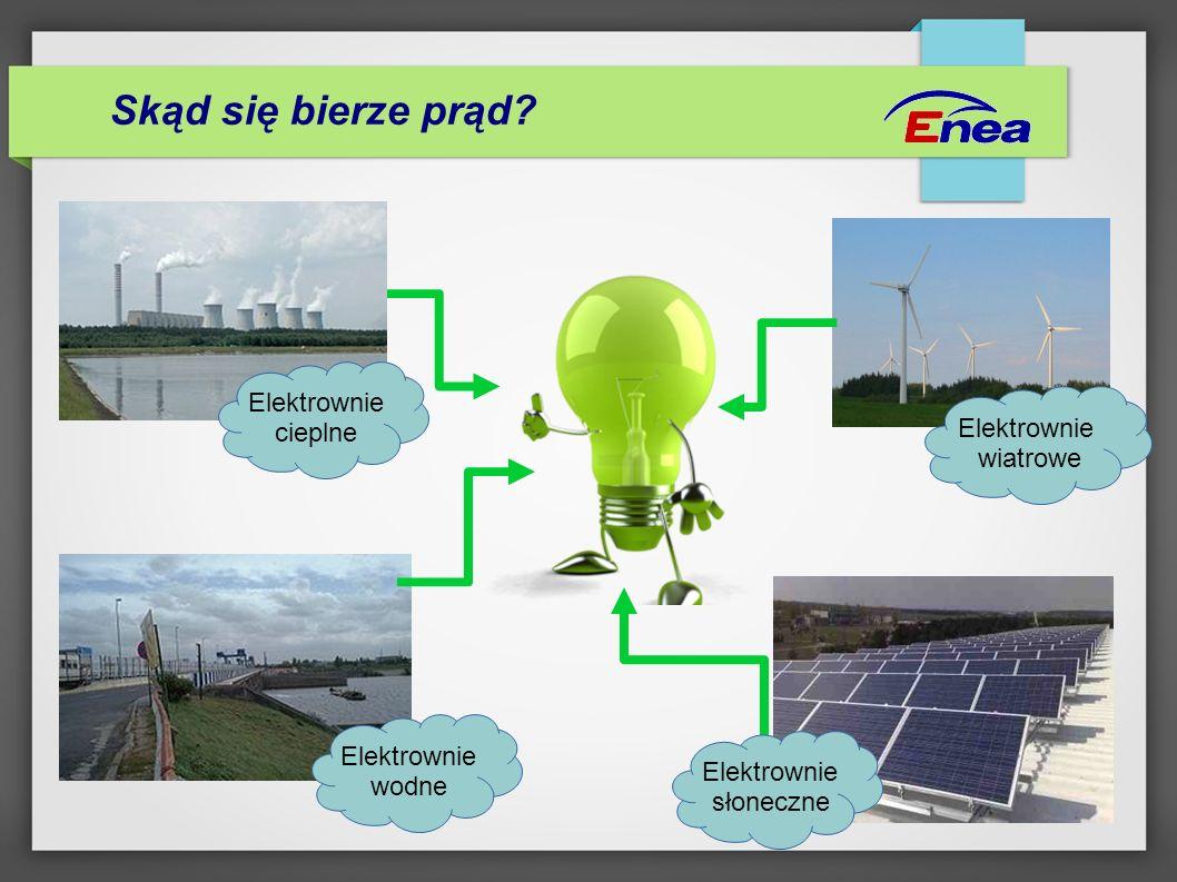 Skąd się bierze prąd? Elektrownie wiatrowe Elektrownie cieplne Elektrownie wodne Elektrownie słoneczne