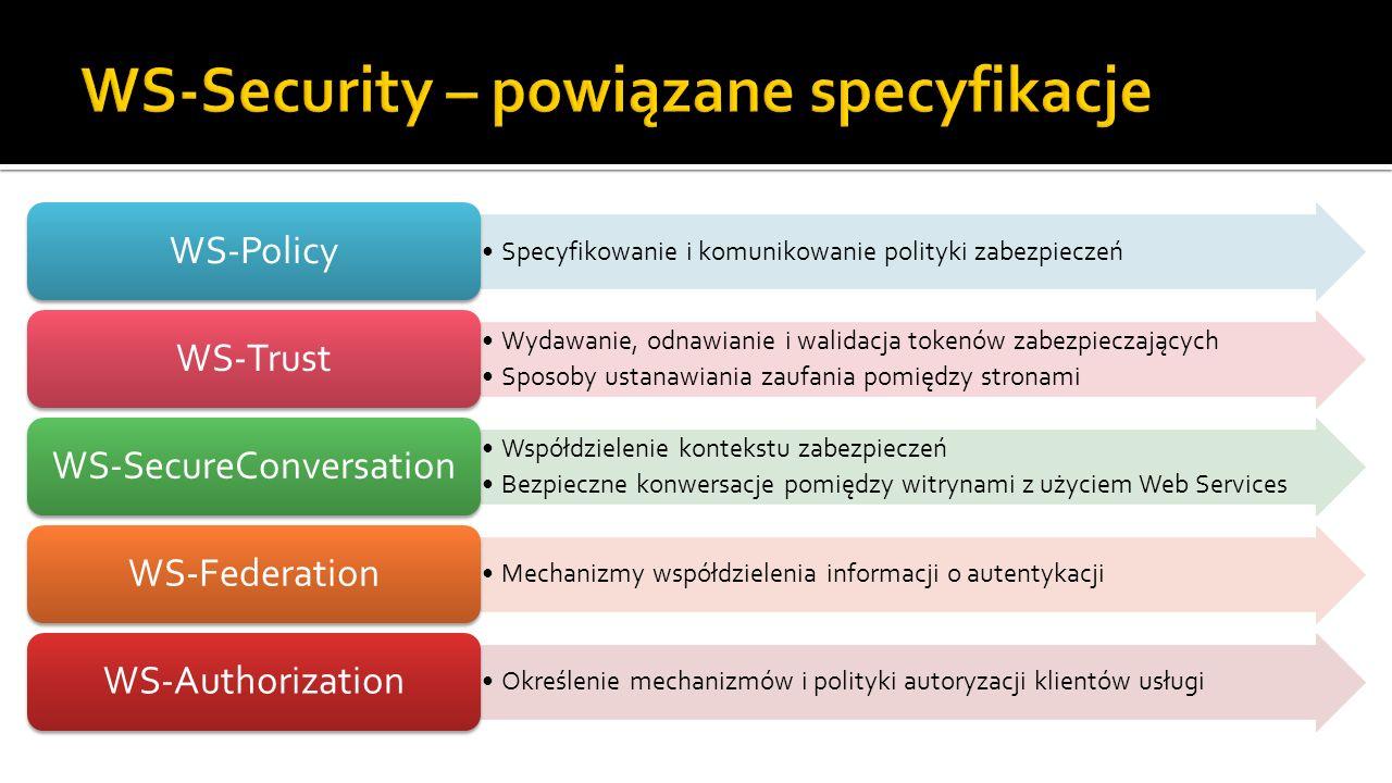 Specyfikowanie i komunikowanie polityki zabezpieczeń WS-Policy Wydawanie, odnawianie i walidacja tokenów zabezpieczających Sposoby ustanawiania zaufania pomiędzy stronami WS-Trust Współdzielenie kontekstu zabezpieczeń Bezpieczne konwersacje pomiędzy witrynami z użyciem Web Services WS-SecureConversation Mechanizmy współdzielenia informacji o autentykacji WS-Federation Określenie mechanizmów i polityki autoryzacji klientów usługi WS-Authorization