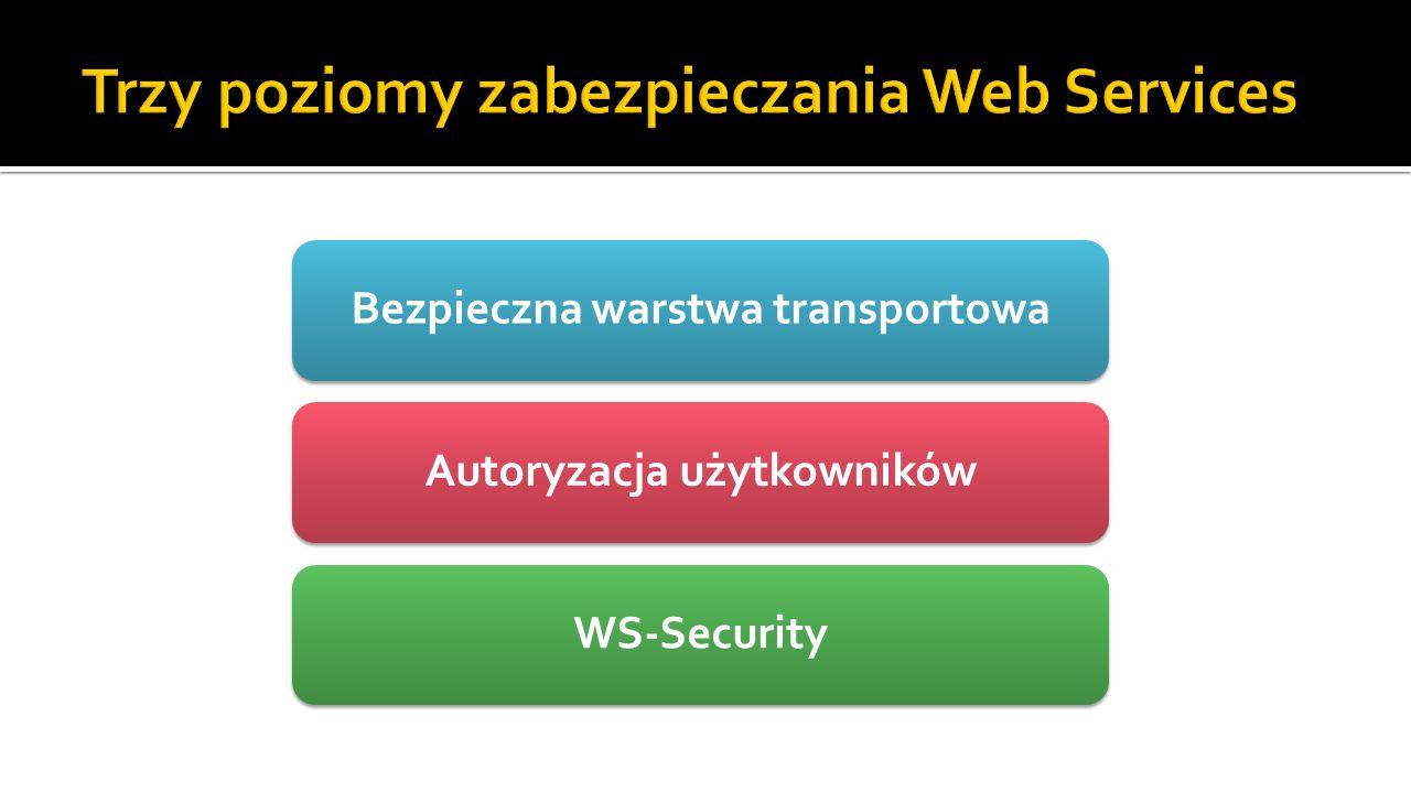 Bezpieczna warstwa transportowaAutoryzacja użytkownikówWS-Security