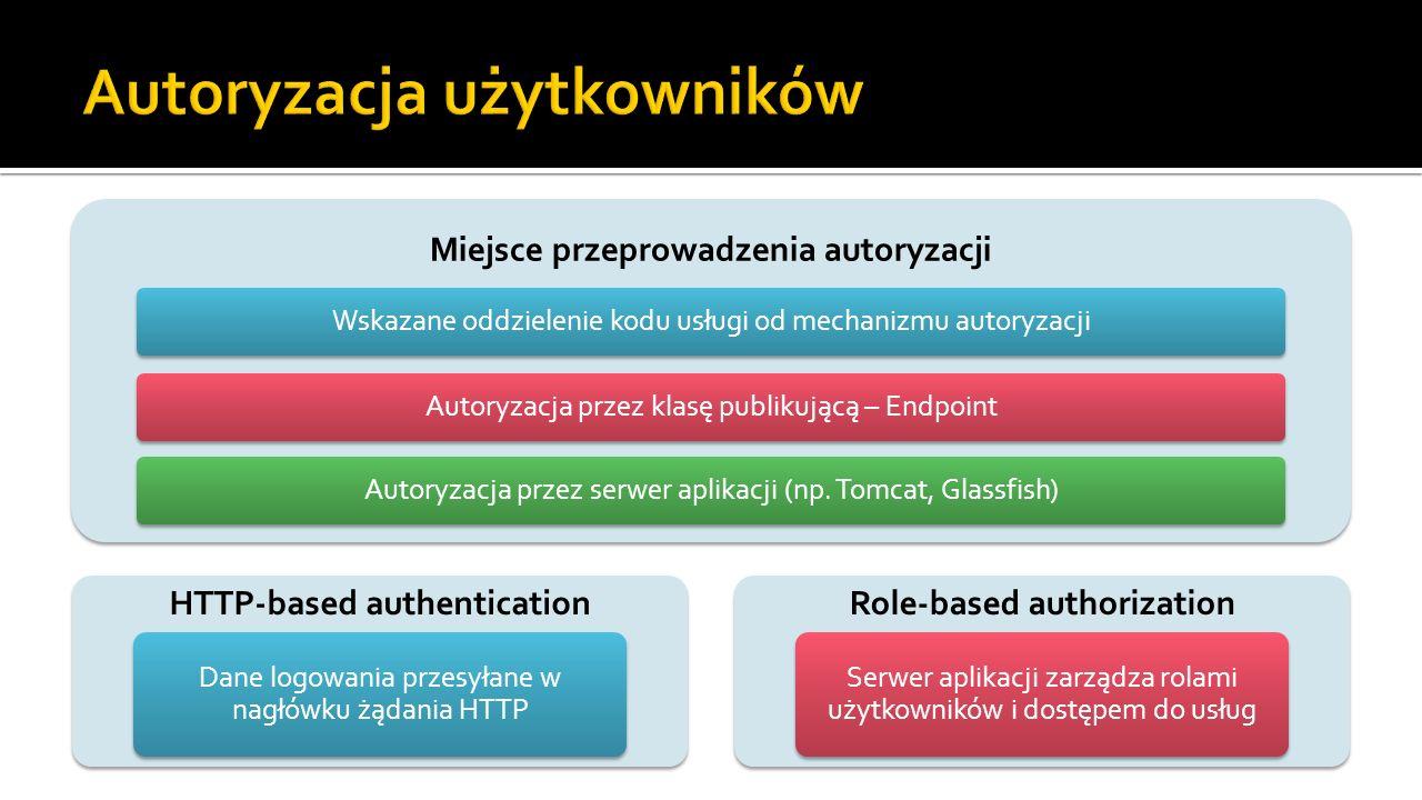 HTTP-based authentication Dane logowania przesyłane w nagłówku żądania HTTP Role-based authorization Serwer aplikacji zarządza rolami użytkowników i dostępem do usług Miejsce przeprowadzenia autoryzacji Wskazane oddzielenie kodu usługi od mechanizmu autoryzacjiAutoryzacja przez klasę publikującą – EndpointAutoryzacja przez serwer aplikacji (np.