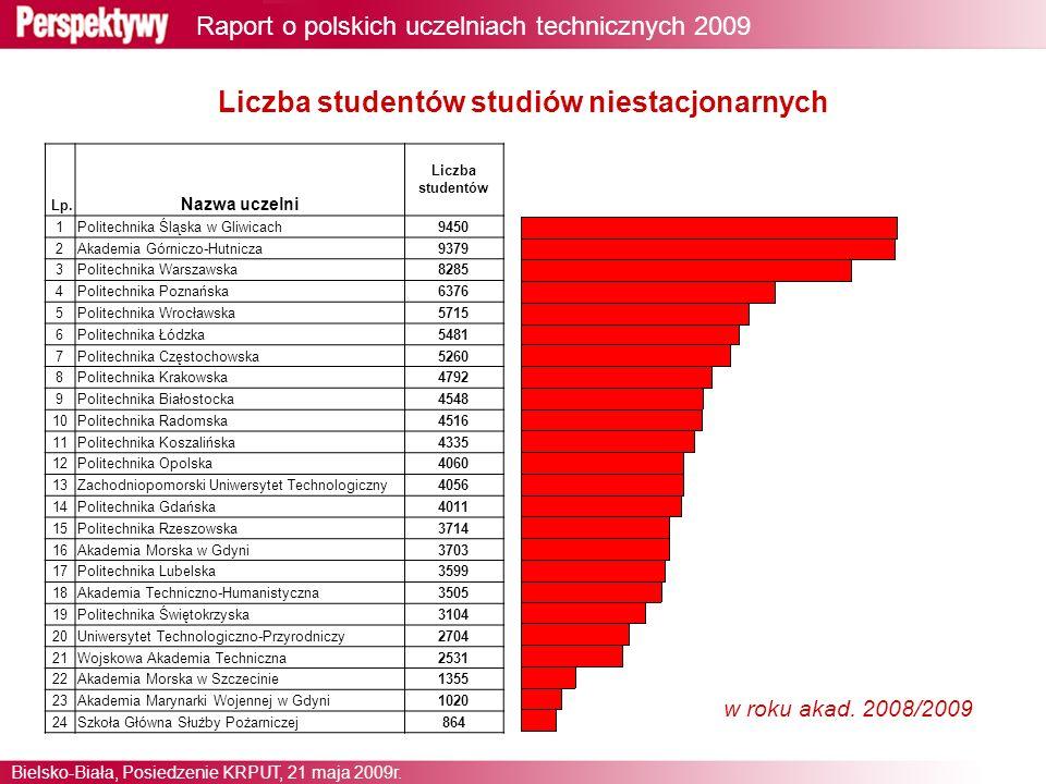 12 Raport o polskich uczelniach technicznych 2009 Bielsko-Biała, Posiedzenie KRPUT, 21 maja 2009r.