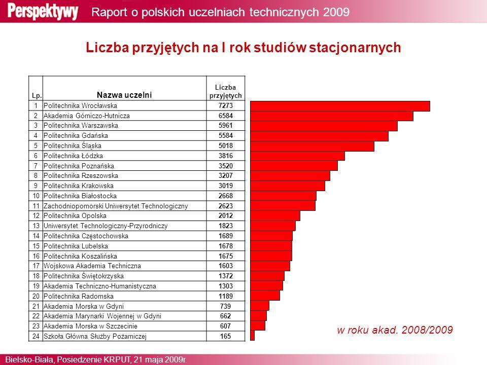 16 Raport o polskich uczelniach technicznych 2009 Bielsko-Biała, Posiedzenie KRPUT, 21 maja 2009r.