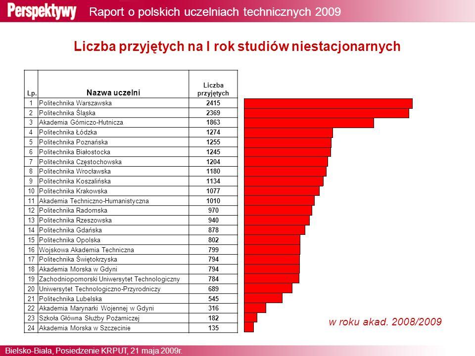 17 Raport o polskich uczelniach technicznych 2009 Bielsko-Biała, Posiedzenie KRPUT, 21 maja 2009r.