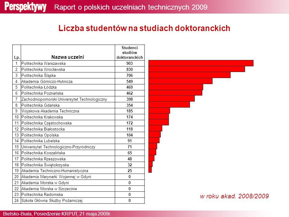18 Raport o polskich uczelniach technicznych 2009 Bielsko-Biała, Posiedzenie KRPUT, 21 maja 2009r.