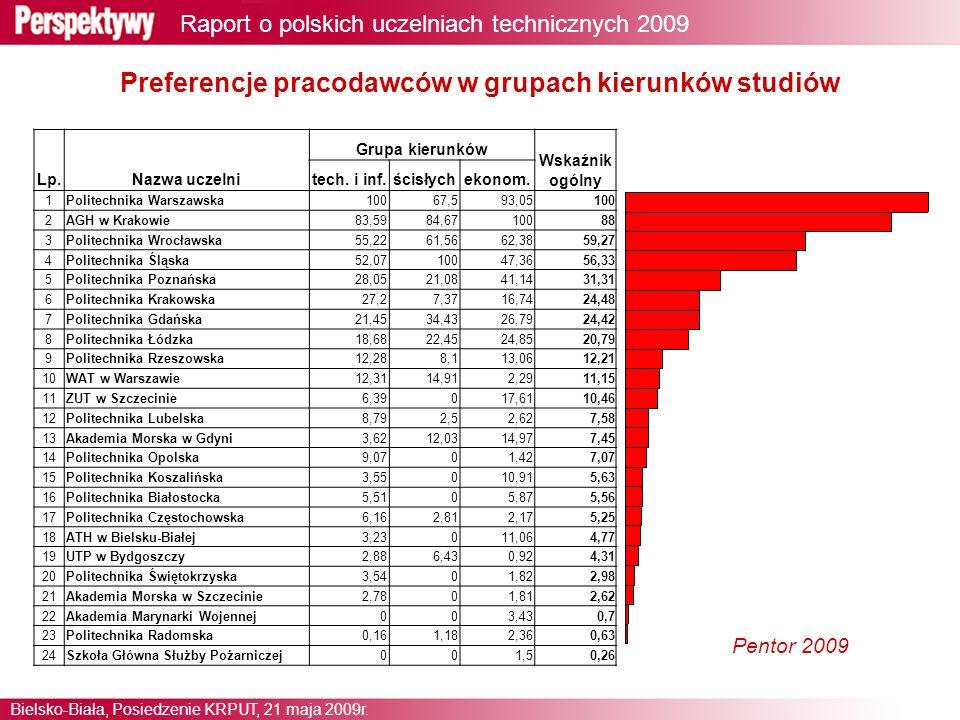 2 Raport o polskich uczelniach technicznych 2009 Bielsko-Biała, Posiedzenie KRPUT, 21 maja 2009r.