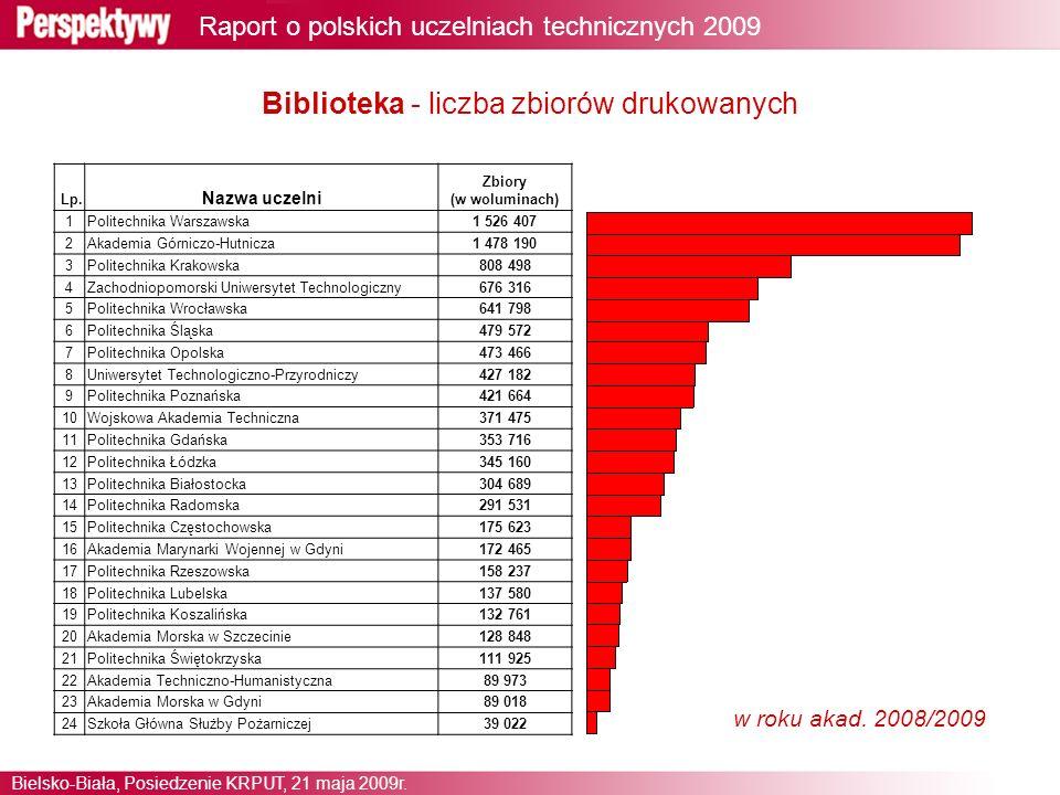 20 Raport o polskich uczelniach technicznych 2009 Bielsko-Biała, Posiedzenie KRPUT, 21 maja 2009r.