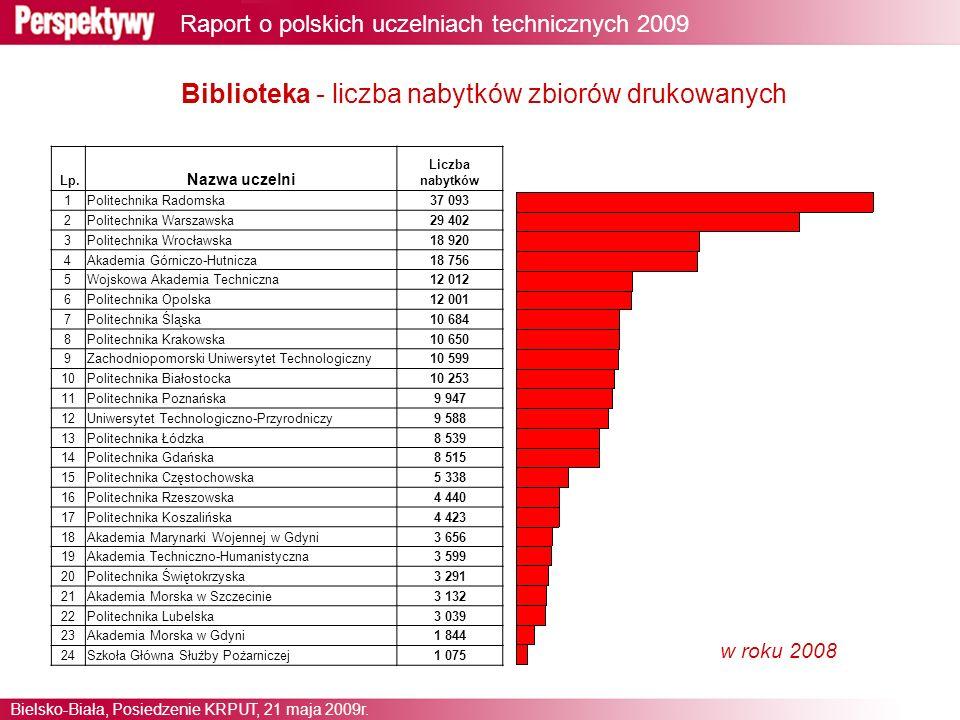 21 Raport o polskich uczelniach technicznych 2009 Bielsko-Biała, Posiedzenie KRPUT, 21 maja 2009r.