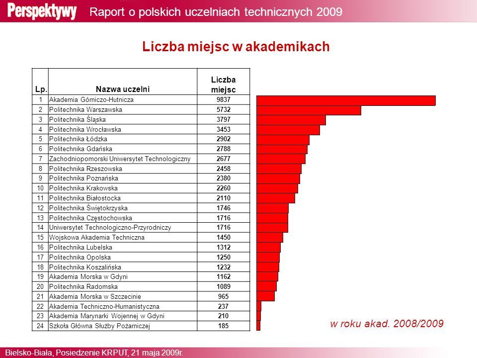 23 Raport o polskich uczelniach technicznych 2009 Bielsko-Biała, Posiedzenie KRPUT, 21 maja 2009r.