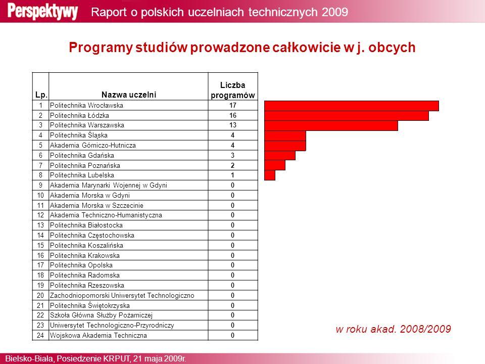 26 Raport o polskich uczelniach technicznych 2009 Bielsko-Biała, Posiedzenie KRPUT, 21 maja 2009r.