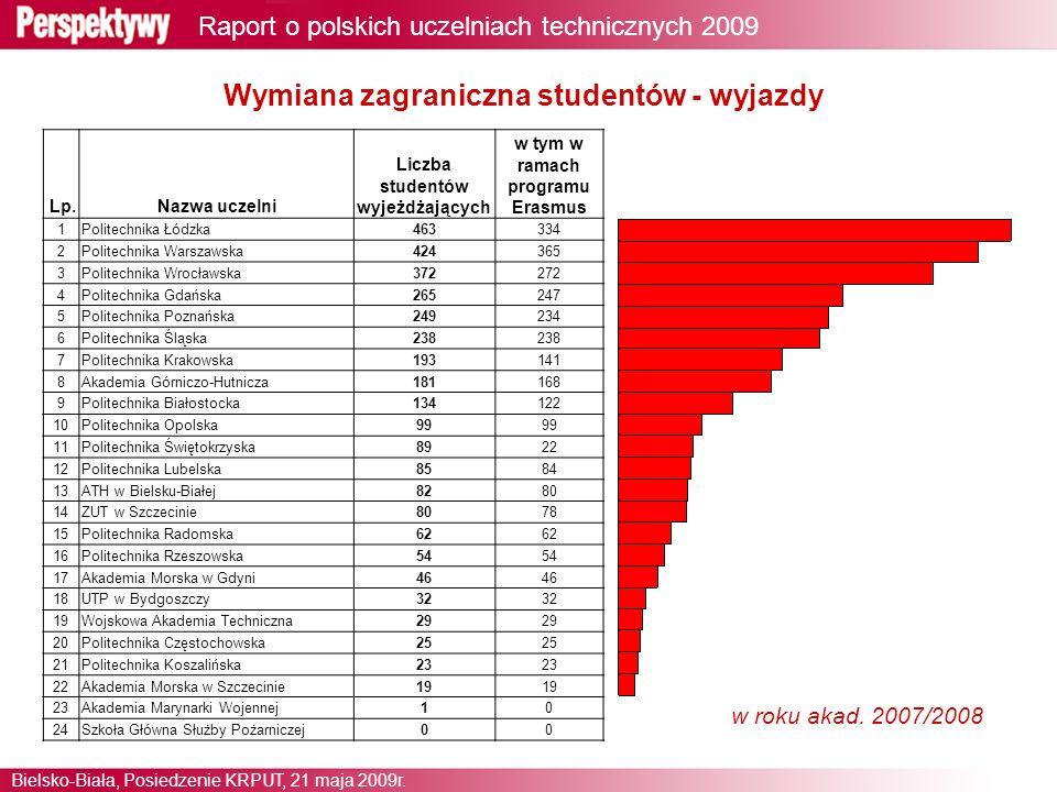 28 Raport o polskich uczelniach technicznych 2009 Bielsko-Biała, Posiedzenie KRPUT, 21 maja 2009r.