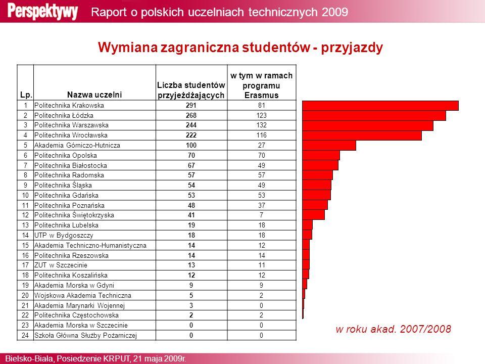 29 Raport o polskich uczelniach technicznych 2009 Bielsko-Biała, Posiedzenie KRPUT, 21 maja 2009r.