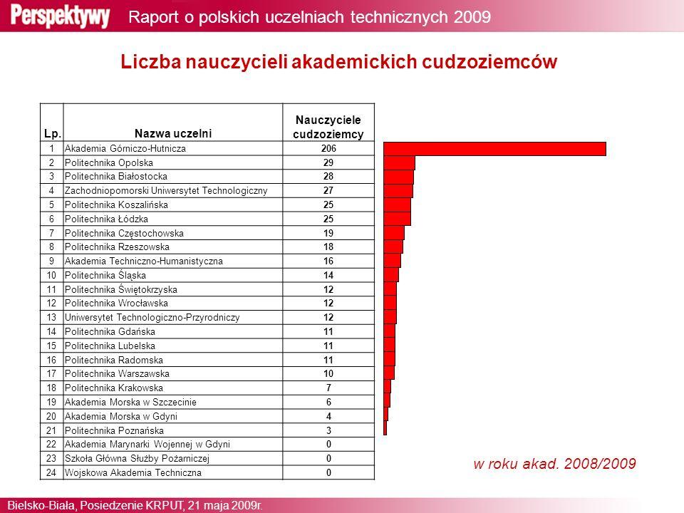 30 Raport o polskich uczelniach technicznych 2009 Bielsko-Biała, Posiedzenie KRPUT, 21 maja 2009r.