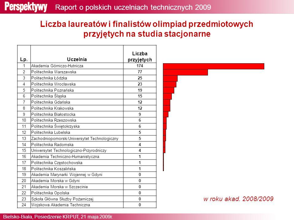 4 Raport o polskich uczelniach technicznych 2009 Bielsko-Biała, Posiedzenie KRPUT, 21 maja 2009r.