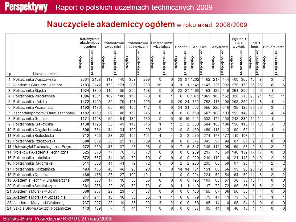 5 Raport o polskich uczelniach technicznych 2009 Bielsko-Biała, Posiedzenie KRPUT, 21 maja 2009r.