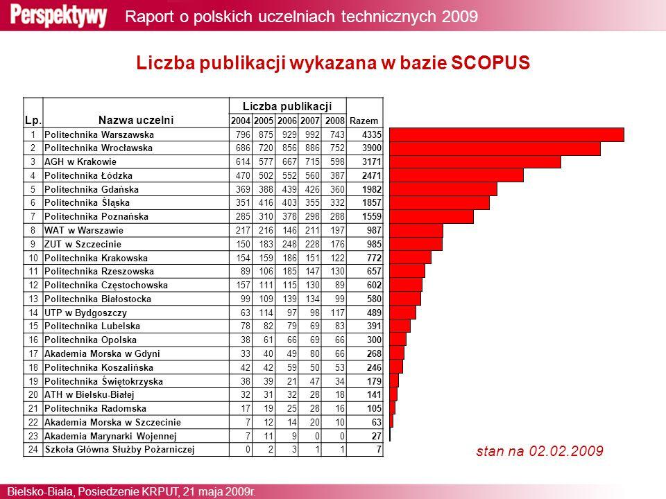 7 Raport o polskich uczelniach technicznych 2009 Bielsko-Biała, Posiedzenie KRPUT, 21 maja 2009r.