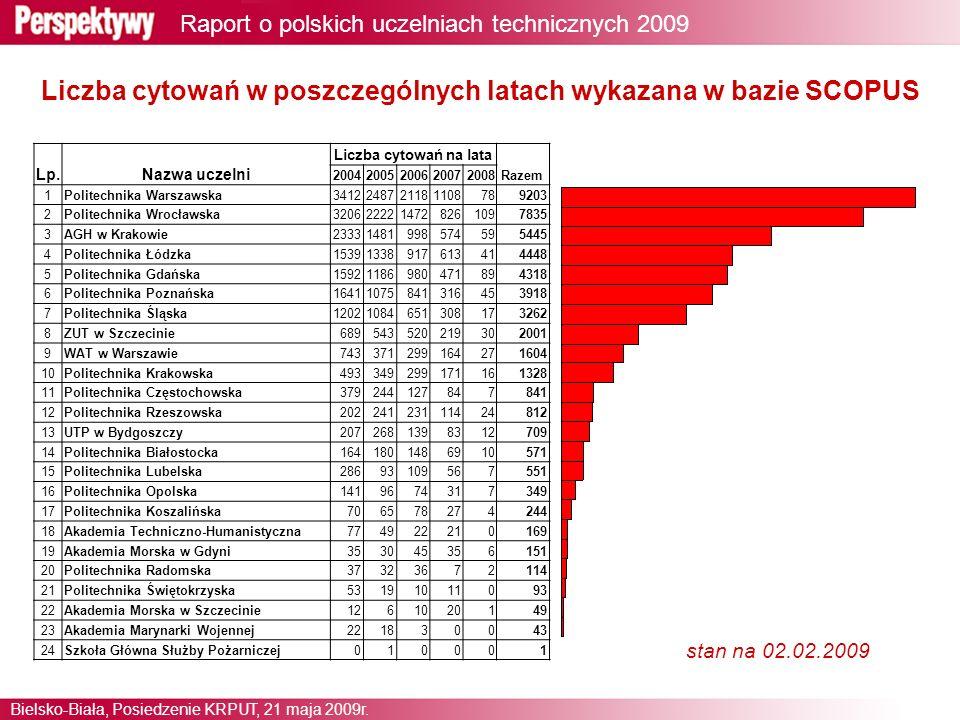 8 Raport o polskich uczelniach technicznych 2009 Bielsko-Biała, Posiedzenie KRPUT, 21 maja 2009r.