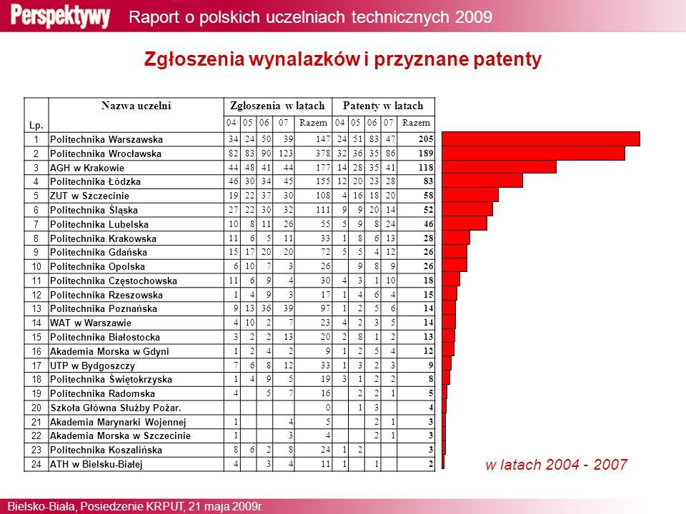 9 Raport o polskich uczelniach technicznych 2009 Bielsko-Biała, Posiedzenie KRPUT, 21 maja 2009r.