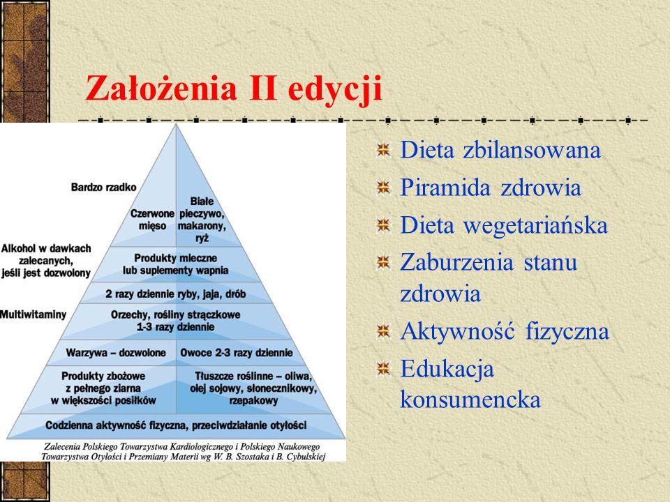 Założenia II edycji Dieta zbilansowana Piramida zdrowia Dieta wegetariańska Zaburzenia stanu zdrowia Aktywność fizyczna Edukacja konsumencka