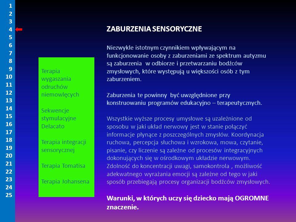 1 2 3 4 5 6 7 8 9 10 11 12 13 14 15 16 17 18 19 20 21 22 23 24 25 https://www.youtube.com/watch?v=plPNhooUUuc Różnice w odbiorze wrażeń zmysłowych między osobą neurotypową a osobą z zaburzeniami sensoryki