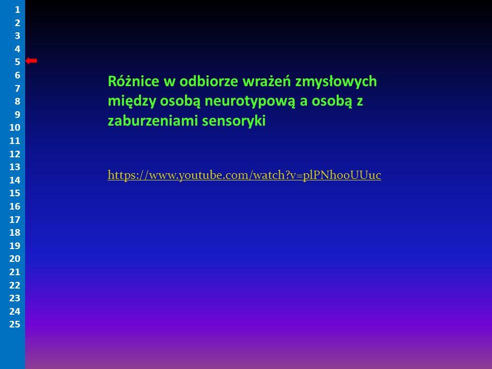 1 2 3 4 5 6 7 8 9 10 11 12 13 14 15 16 17 18 19 20 21 22 23 24 25 Trudności frustrowały Krzysia, powodowały, że zniechęcał się i demotywował.