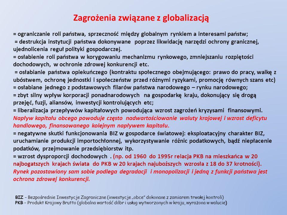 Zagrożenia związane z globalizacją = ograniczanie roli państwa, sprzeczność między globalnym rynkiem a interesami państw; = destrukcja instytucji państwa dokonywane poprzez likwidację narzędzi ochrony granicznej, ujednolicenia reguł polityki gospodarczej.