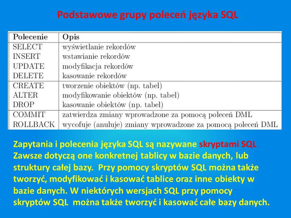 Podstawowe grupy poleceń języka SQL Zapytania i polecenia języka SQL są nazywane skryptami SQL Zawsze dotyczą one konkretnej tablicy w bazie danych, lub struktury całej bazy.