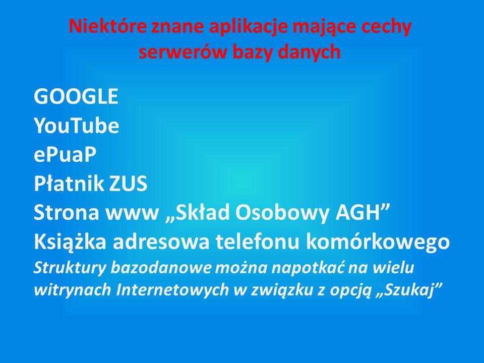 GOOGLE YouTube ePuaP Płatnik ZUS Strona www Skład Osobowy AGH Książka adresowa telefonu komórkowego Struktury bazodanowe można napotkać na wielu witrynach Internetowych w związku z opcją Szukaj Niektóre znane aplikacje mające cechy serwerów bazy danych