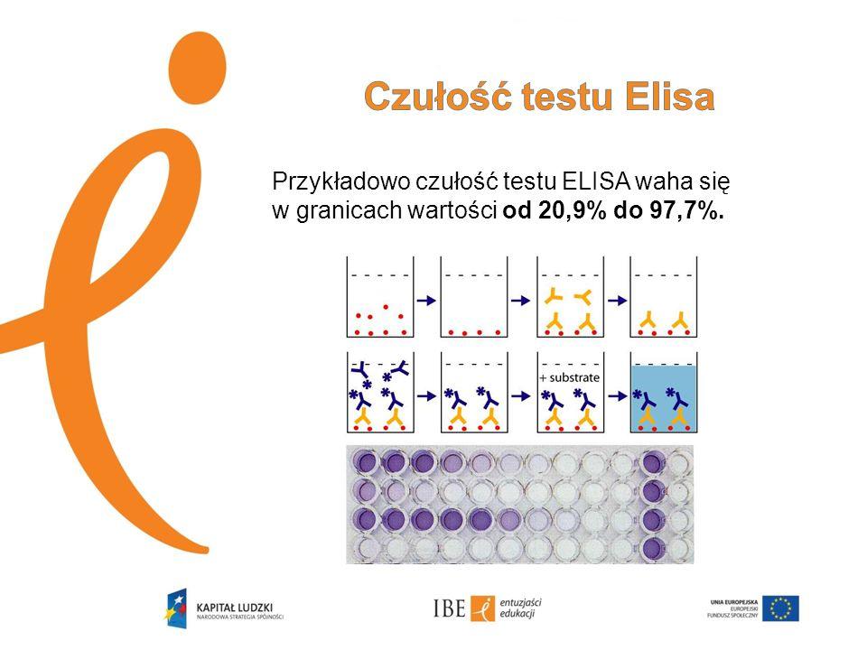 Przykładowo czułość testu ELISA waha się w granicach wartości od 20,9% do 97,7%.