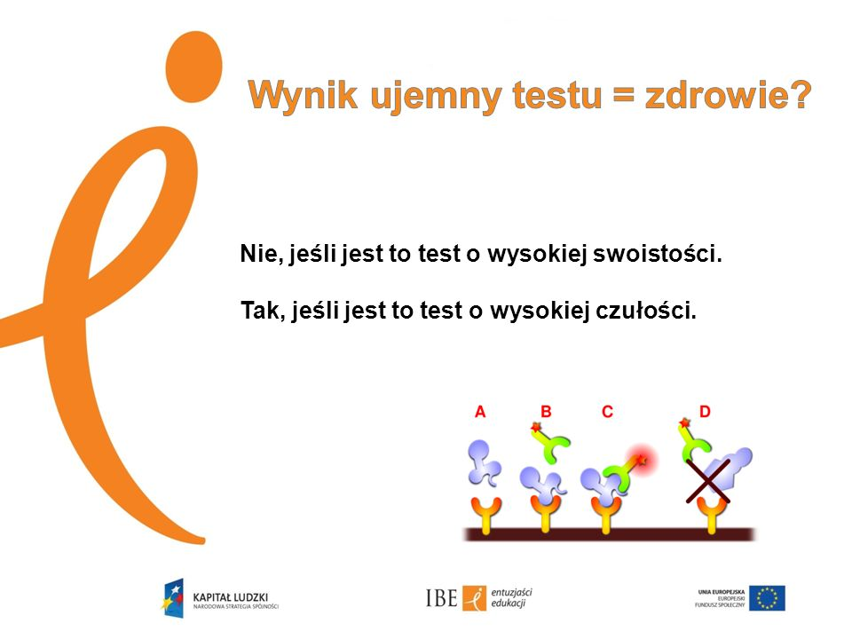 Dodatnia wartość prognostyczna testu (wartość predyktywna dodatnia) – prawdopodobieństwo, że zakażenie występuje naprawdę u osób z dodatnim wynikiem testu.