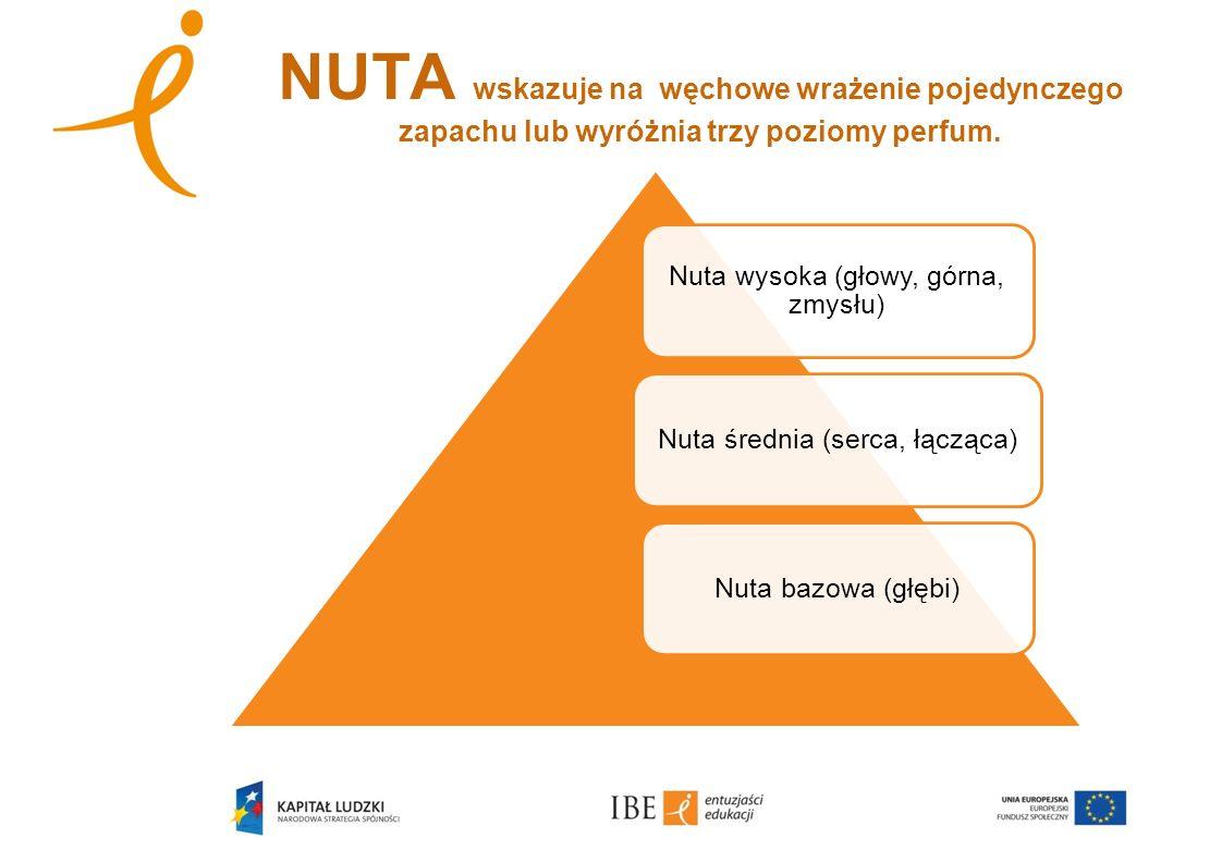 NUTA wskazuje na węchowe wrażenie pojedynczego zapachu lub wyróżnia trzy poziomy perfum. Nuta wysoka (głowy, górna, zmysłu) Nuta średnia (serca, łączą