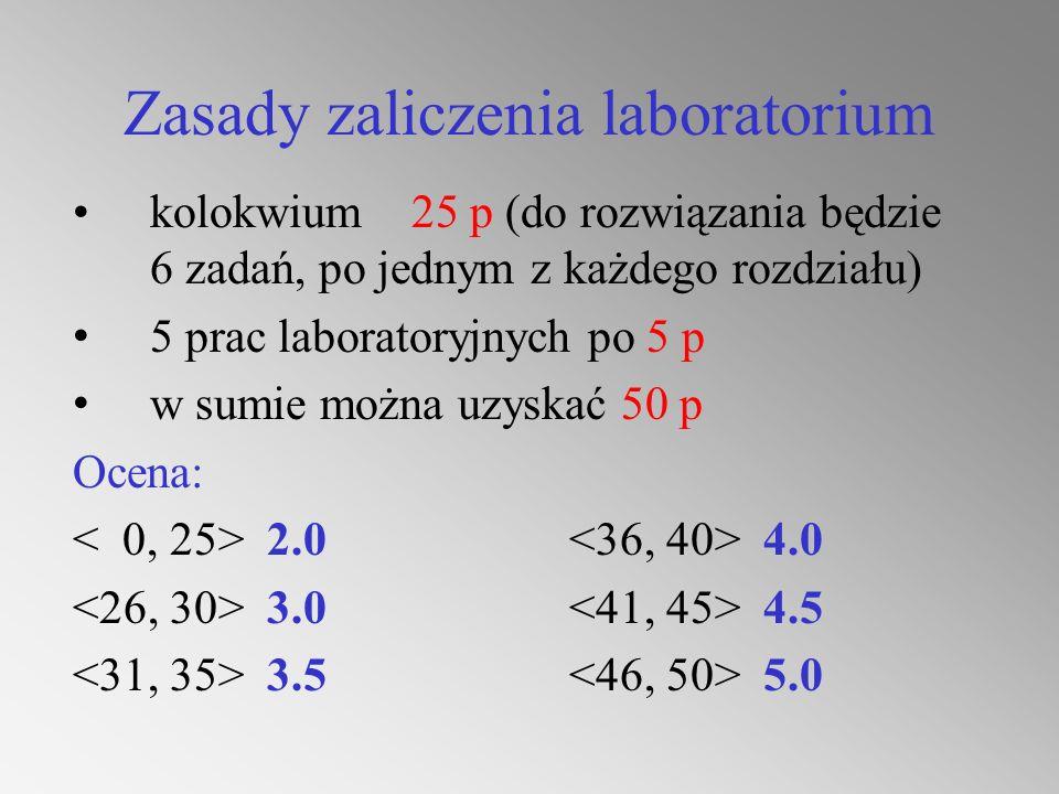 Zasady zaliczenia laboratorium kolokwium 25 p (do rozwiązania będzie 6 zadań, po jednym z każdego rozdziału) 5 prac laboratoryjnych po 5 p w sumie można uzyskać 50 p Ocena: 2.0 4.0 3.0 4.5 3.5 5.0