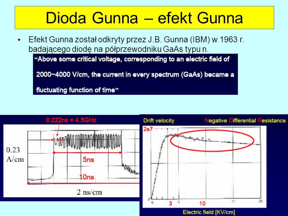 Dioda Gunna – efekt Gunna Efekt Gunna został odkryty przez J.B. Gunna (IBM) w 1963 r. badającego diodę na półprzewodniku GaAs typu n.