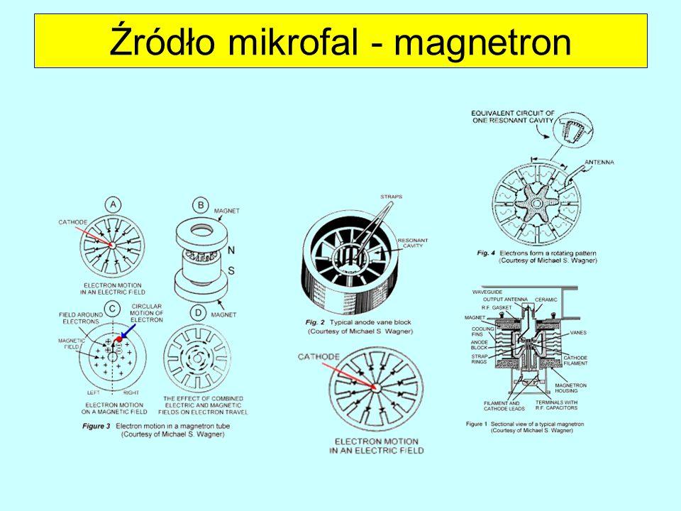 Źródło mikrofal - magnetron