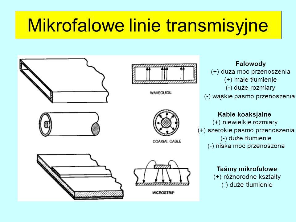 Mikrofalowe linie transmisyjne Falowody (+) duża moc przenoszenia (+) małe tłumienie (-) duże rozmiary (-) wąskie pasmo przenoszenia Kable koaksjalne