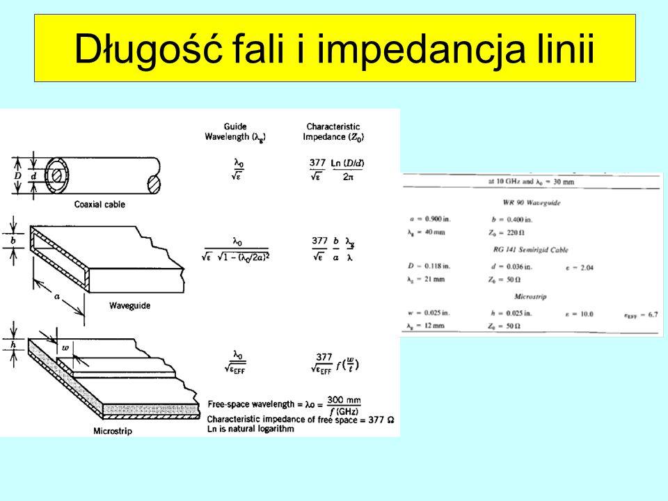 Długość fali i impedancja linii