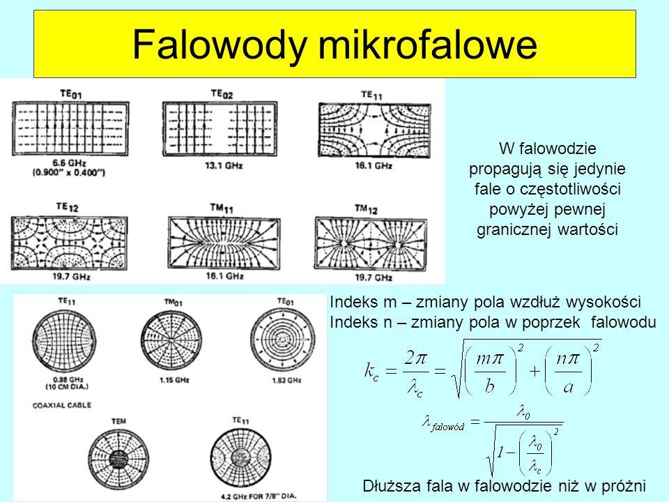 Falowody mikrofalowe Indeks m – zmiany pola wzdłuż wysokości Indeks n – zmiany pola w poprzek falowodu W falowodzie propagują się jedynie fale o częst