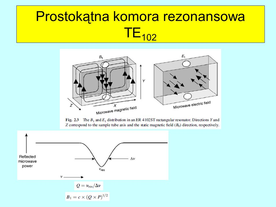 Prostokątna komora rezonansowa TE 102