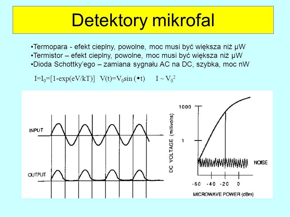 Detektory mikrofal Termopara - efekt cieplny, powolne, moc musi być większa niż μW Termistor – efekt cieplny, powolne, moc musi być większa niż μW Dio