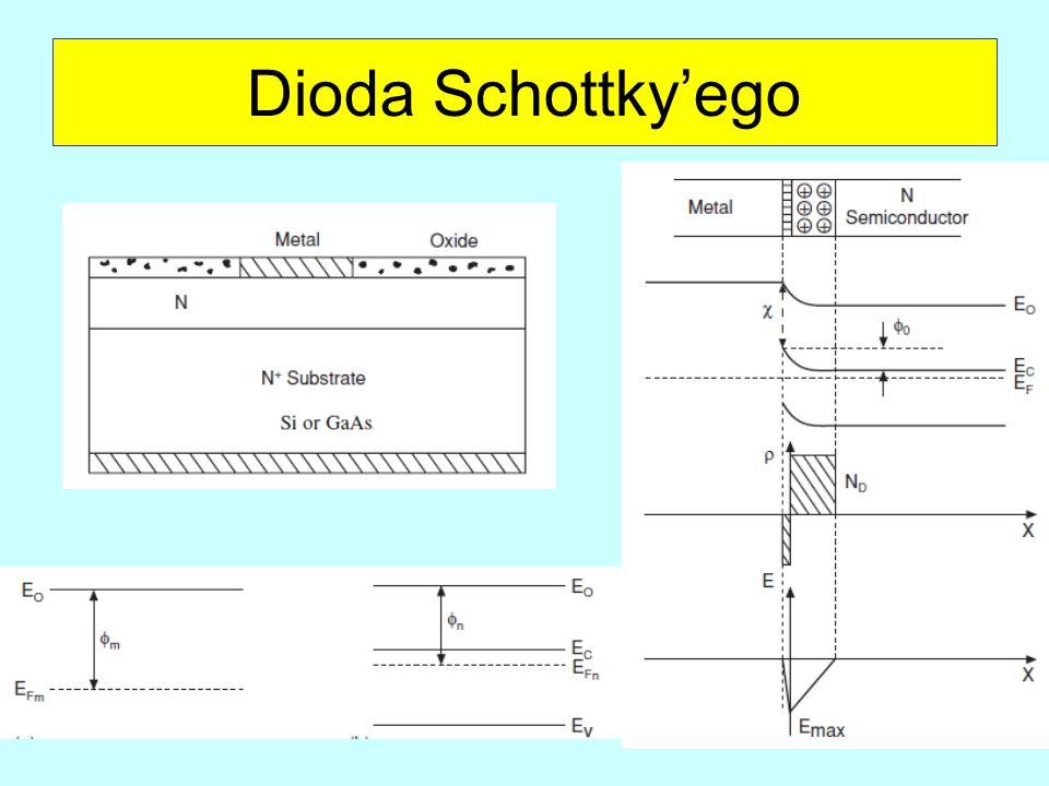 Dioda Schottkyego