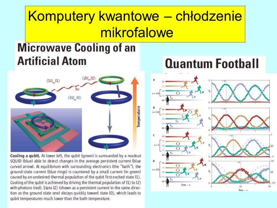 Komputery kwantowe – chłodzenie mikrofalowe