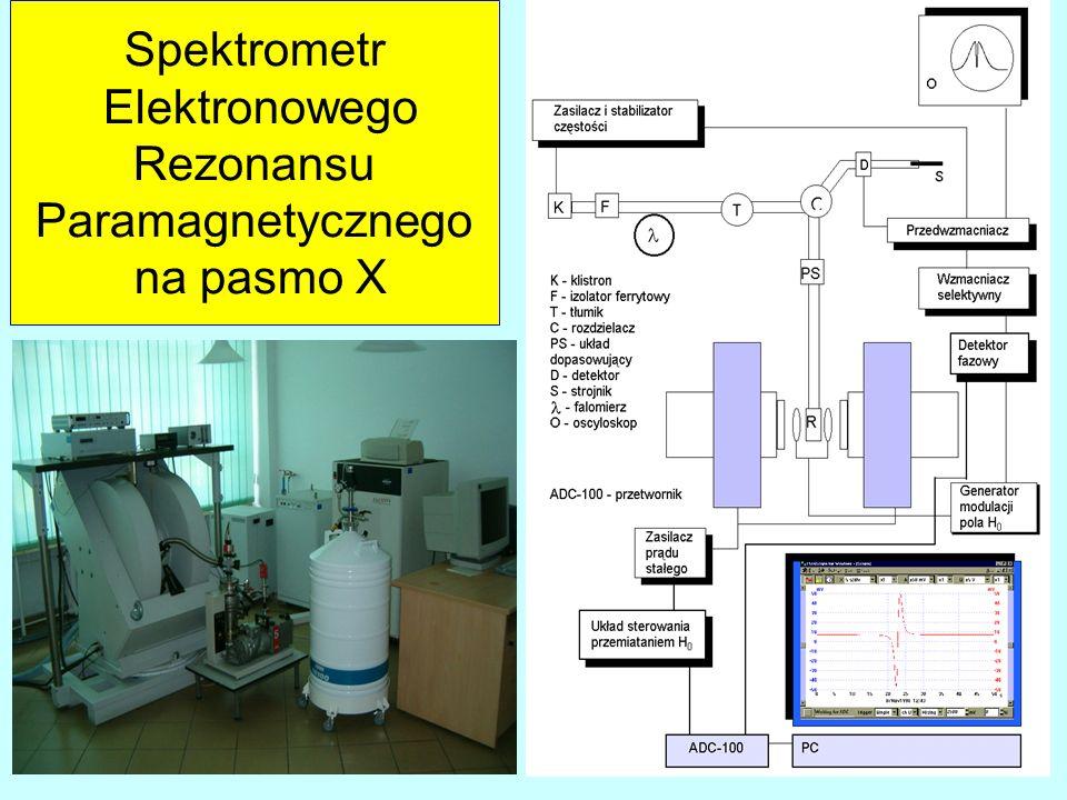 Detektory mikrofal Termopara - efekt cieplny, powolne, moc musi być większa niż μW Termistor – efekt cieplny, powolne, moc musi być większa niż μW Dioda Schottkyego – zamiana sygnału AC na DC, szybka, moc nW I=I 0 =[1-exp(eV/kT)] V(t)=V 0 sin ( t) I ~ V 0 2