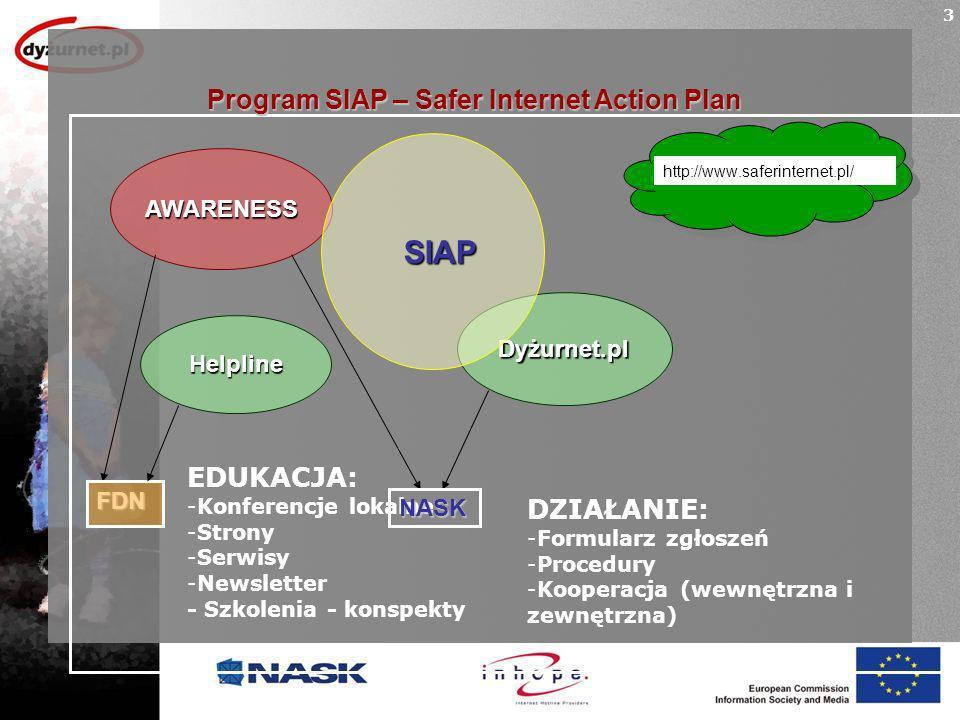 EDUKACJA: -Konferencje lokalne -Strony -Serwisy -Newsletter - Szkolenia - konspekty http://www.saferinternet.pl/ Dyżurnet.pl AWARENESS SIAP SIAP Program SIAP – Safer Internet Action Plan FDN NASK DZIAŁANIE: -Formularz zgłoszeń -Procedury -Kooperacja (wewnętrzna i zewnętrzna) 3Helpline