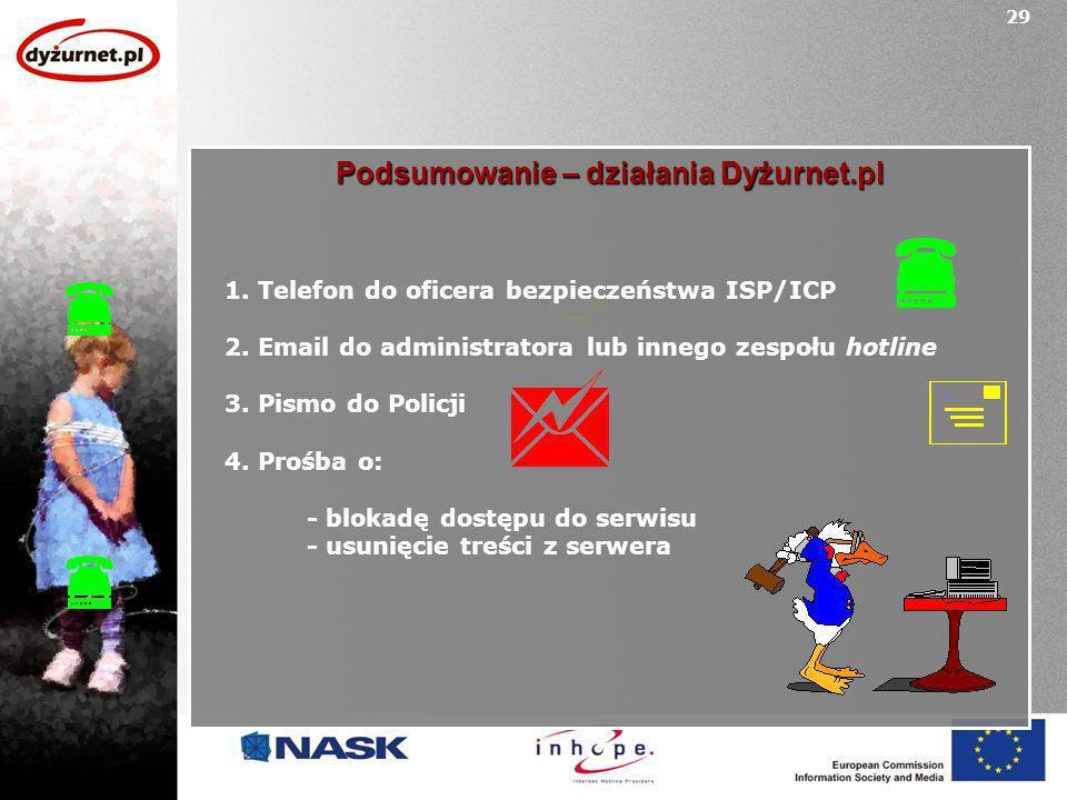 Podsumowanie – działania Dyżurnet.pl 1.Telefon do oficera bezpieczeństwa ISP/ICP 2.