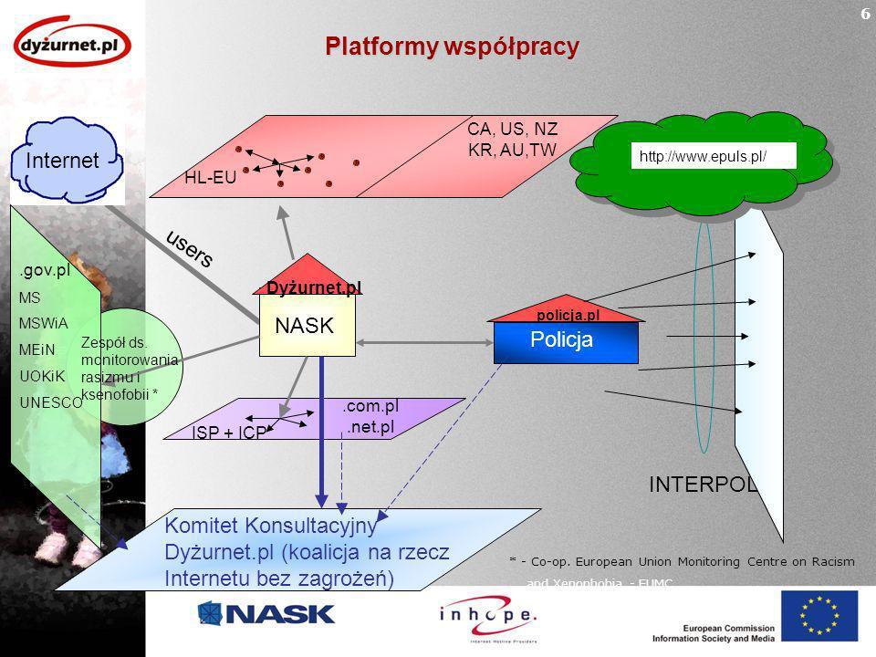 NASK HL-EU Internet users Zespół ds.