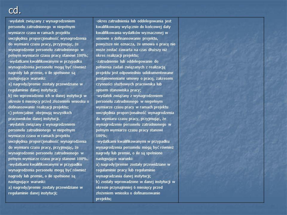 cd. -wydatek związany z wynagrodzeniem personelu zatrudnionego w niepełnym wymiarze czasu w ramach projektu uwzględnia proporcjonalność wynagrodzenia
