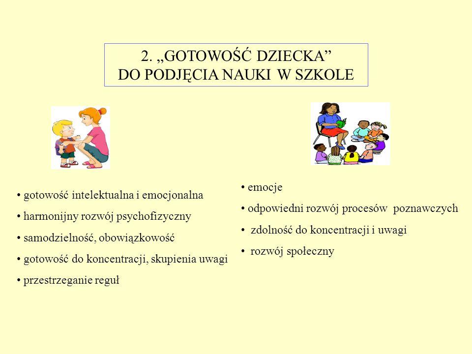 2. GOTOWOŚĆ DZIECKA DO PODJĘCIA NAUKI W SZKOLE gotowość intelektualna i emocjonalna harmonijny rozwój psychofizyczny samodzielność, obowiązkowość goto