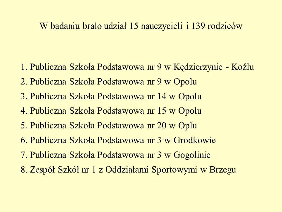 W badaniu brało udział 15 nauczycieli i 139 rodziców 1. Publiczna Szkoła Podstawowa nr 9 w Kędzierzynie - Koźlu 2. Publiczna Szkoła Podstawowa nr 9 w